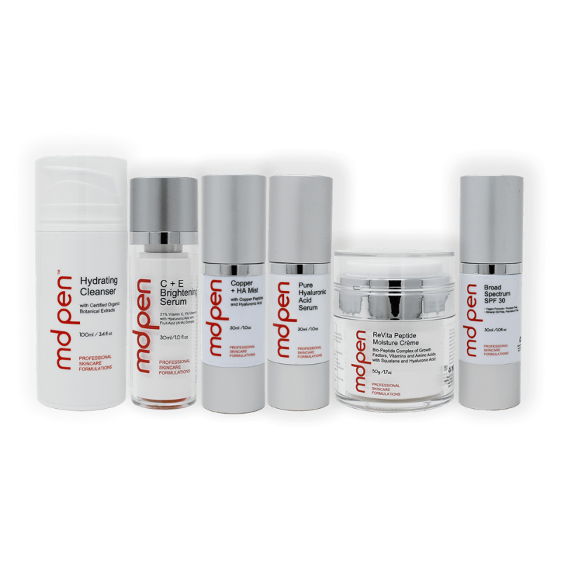 LoveYourSkin Skincare Kit